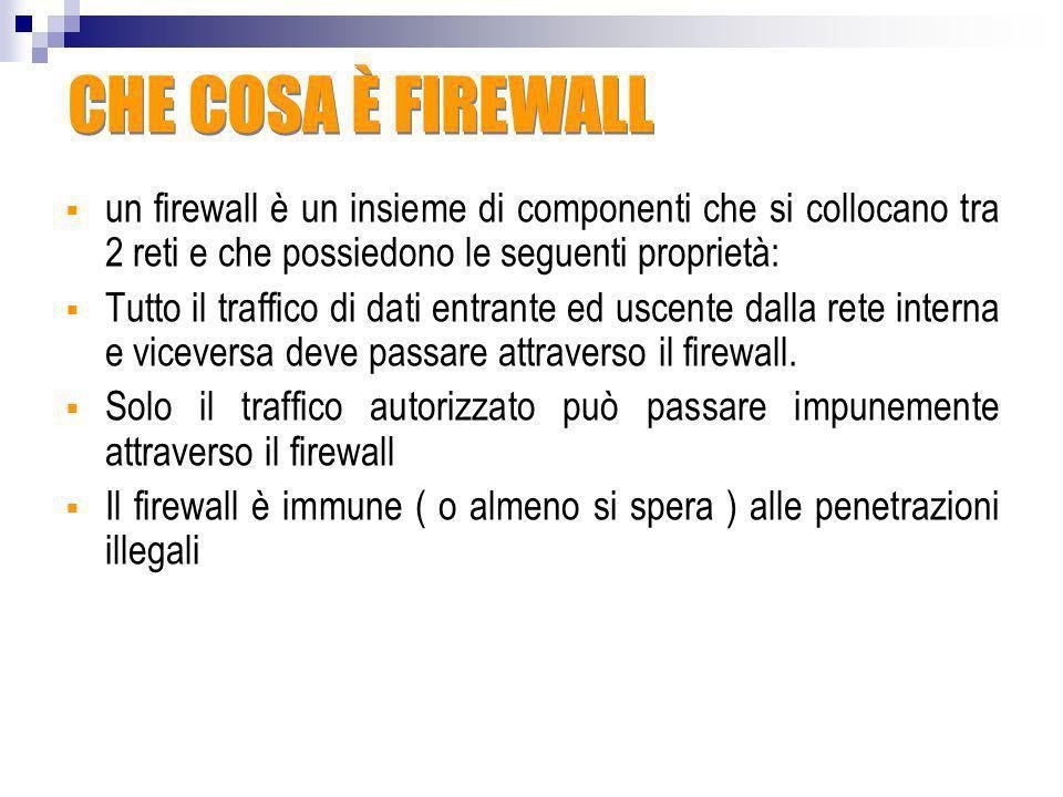 CHE COSA È FIREWALLun firewall è un insieme di componenti che si collocano tra 2 reti e che possiedono le seguenti proprietà: