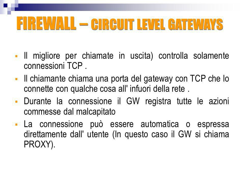 FIREWALL – CIRCUIT LEVEL GATEWAYS