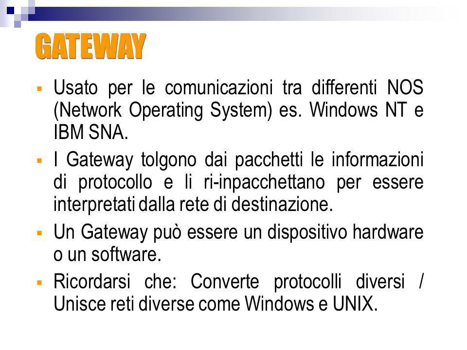 GATEWAY Usato per le comunicazioni tra differenti NOS (Network Operating System) es. Windows NT e IBM SNA.