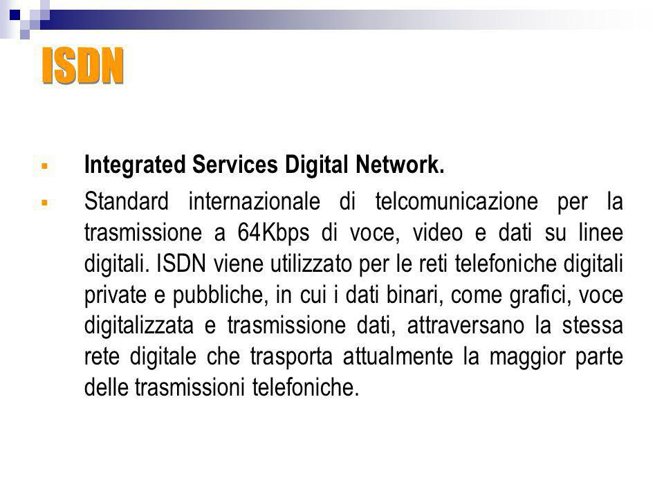 ISDN Integrated Services Digital Network.