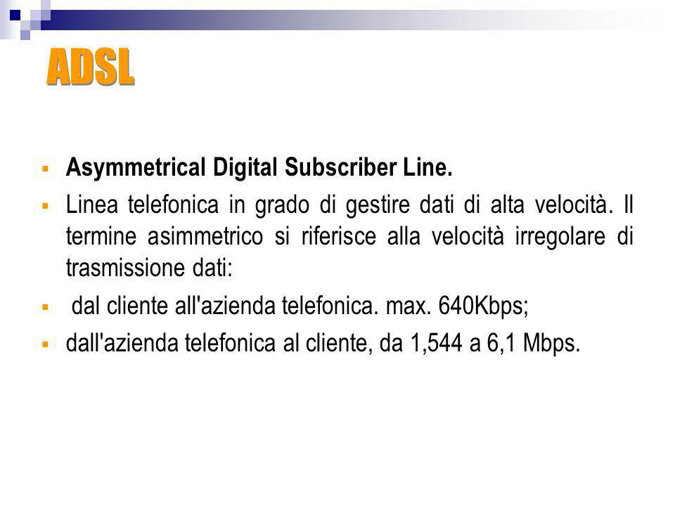 ADSL Asymmetrical Digital Subscriber Line.