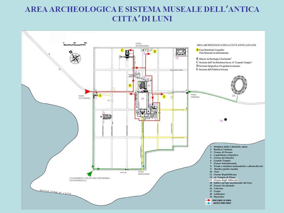 AREA ARCHEOLOGICA E SISTEMA MUSEALE DELL'ANTICA CITTA' DI LUNI