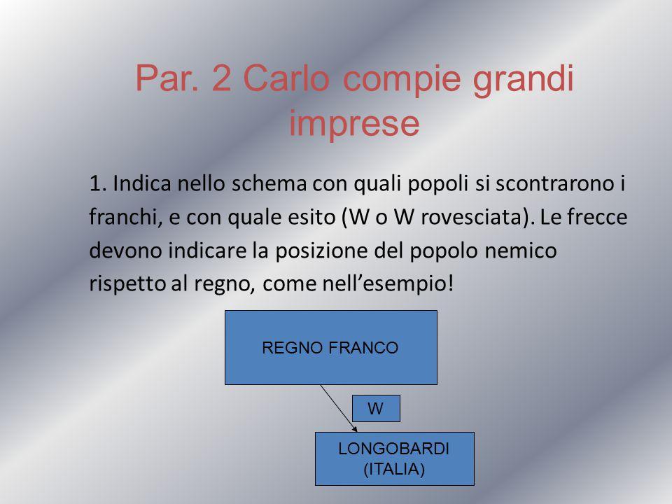 Par. 2 Carlo compie grandi imprese