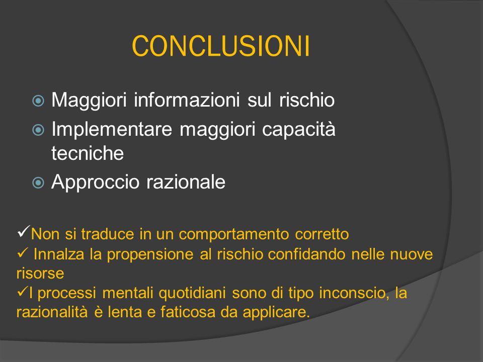 CONCLUSIONI Maggiori informazioni sul rischio