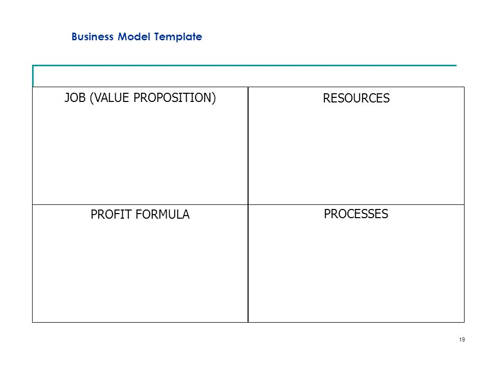 JOB (VALUE PROPOSITION)