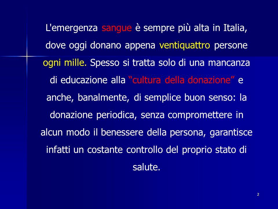 L emergenza sangue è sempre più alta in Italia, dove oggi donano appena ventiquattro persone ogni mille.
