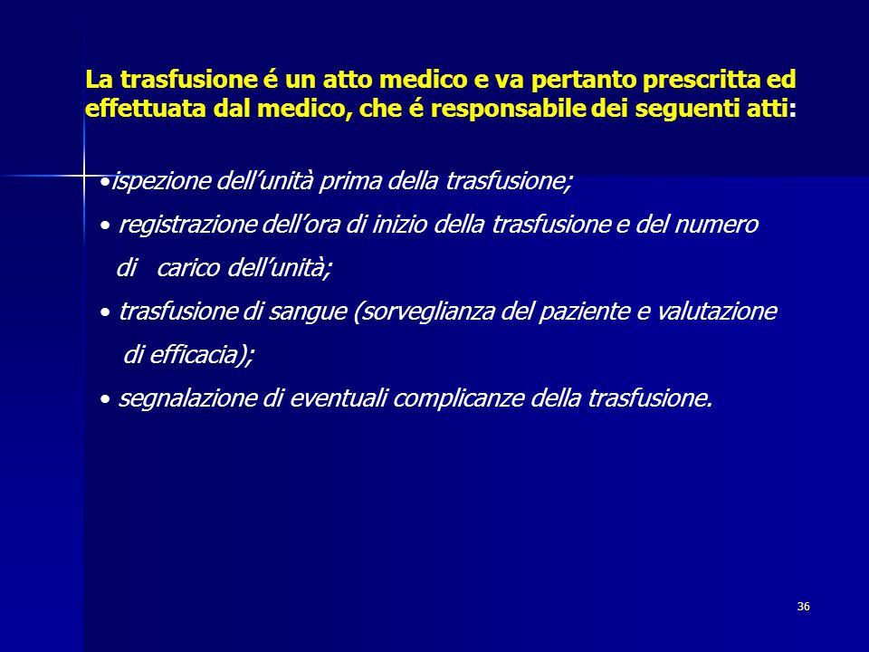 La trasfusione é un atto medico e va pertanto prescritta ed effettuata dal medico, che é responsabile dei seguenti atti:
