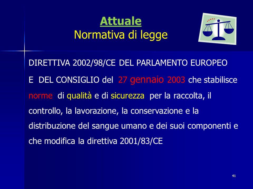 Attuale Normativa di legge DIRETTIVA 2002/98/CE DEL PARLAMENTO EUROPEO