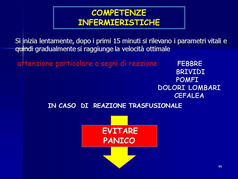 COMPETENZE INFERMIERISTICHE IN CASO DI REAZIONE TRASFUSIONALE