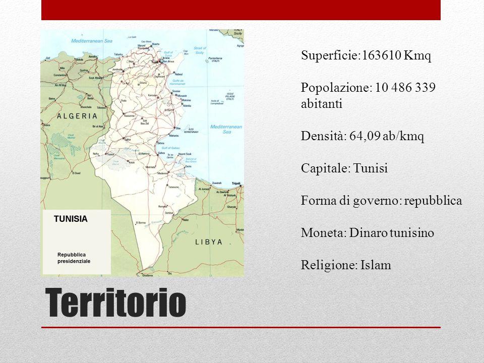 Territorio Superficie:163610 Kmq Popolazione: 10 486 339 abitanti