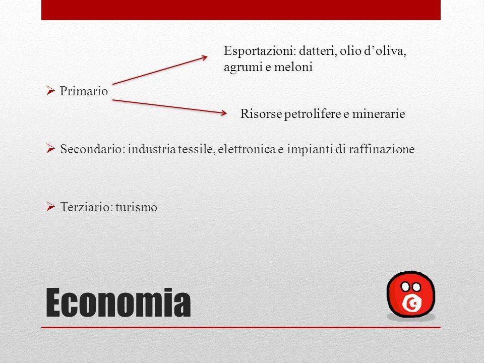 Economia Esportazioni: datteri, olio d'oliva, agrumi e meloni Primario