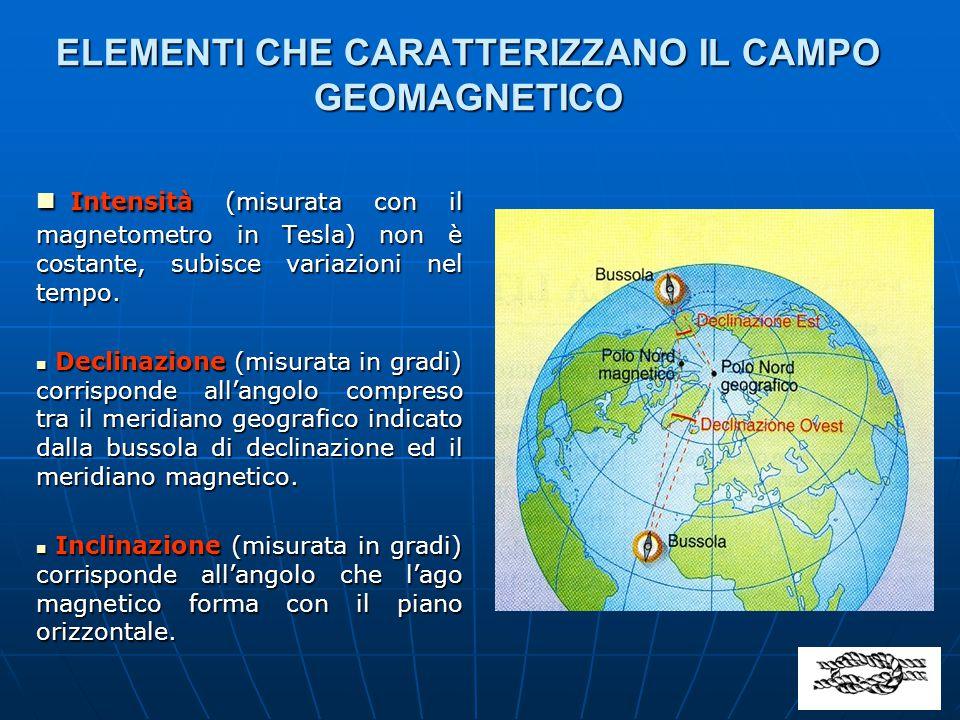 ELEMENTI CHE CARATTERIZZANO IL CAMPO GEOMAGNETICO