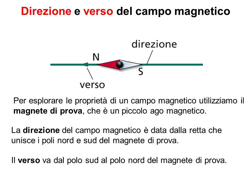 Direzione e verso del campo magnetico