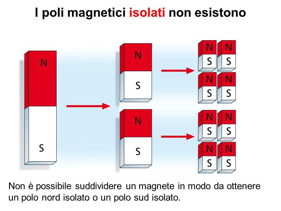 I poli magnetici isolati non esistono
