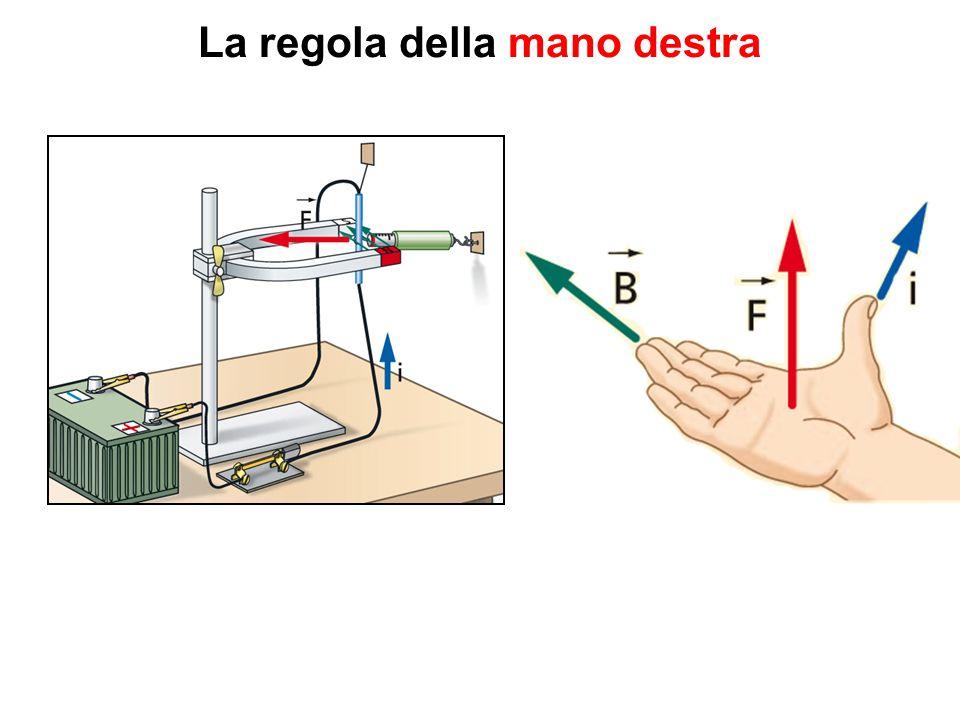 La regola della mano destra