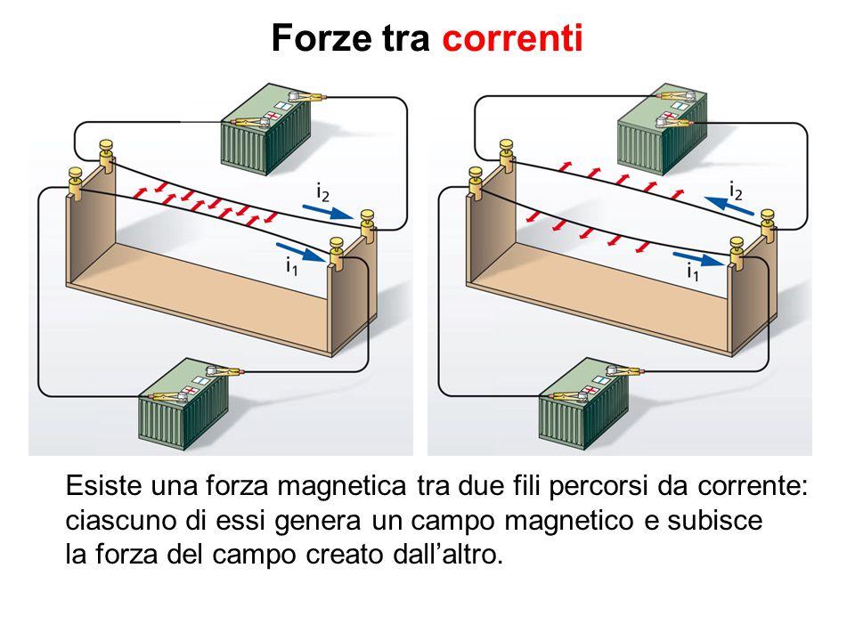 Forze tra correnti Esiste una forza magnetica tra due fili percorsi da corrente: ciascuno di essi genera un campo magnetico e subisce.