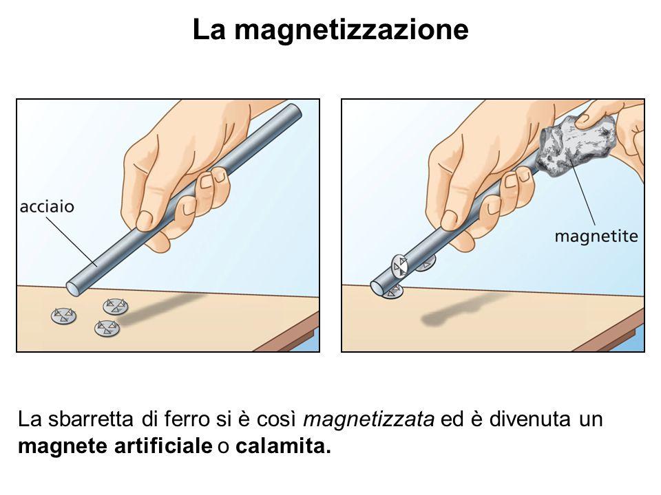 La magnetizzazione La sbarretta di ferro si è così magnetizzata ed è divenuta un magnete artificiale o calamita.