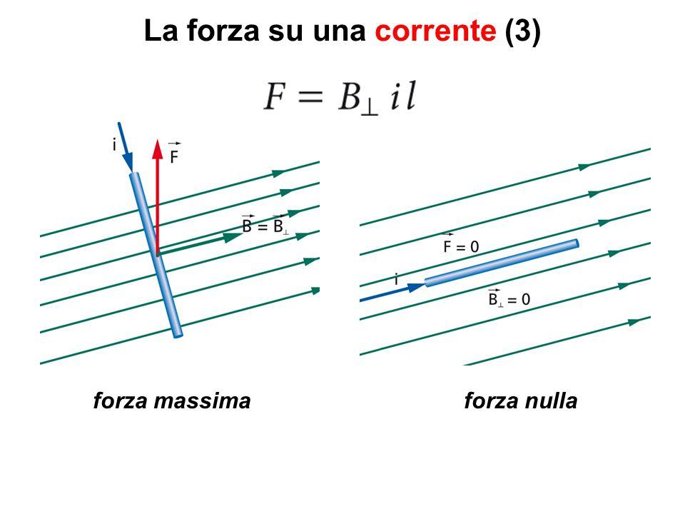 La forza su una corrente (3)