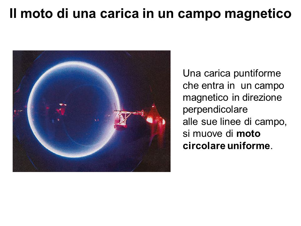 Il moto di una carica in un campo magnetico