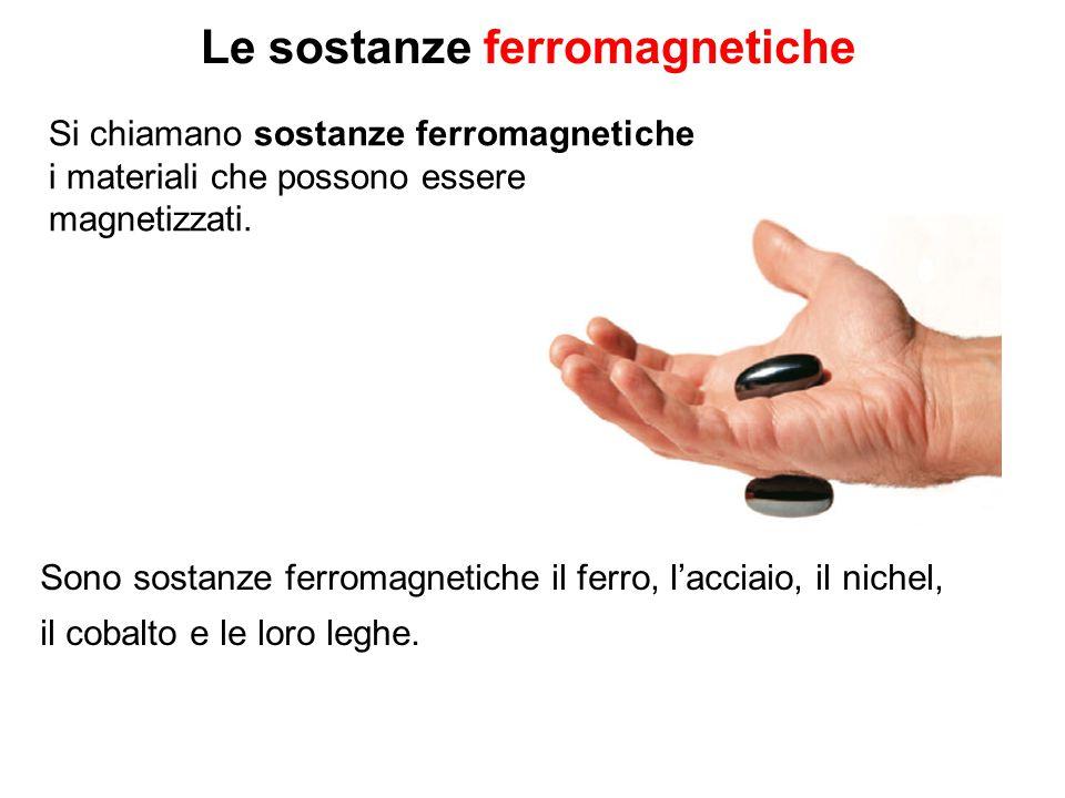Le sostanze ferromagnetiche