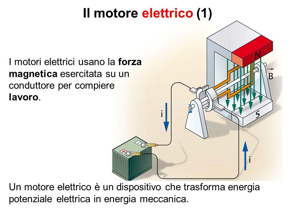 Il motore elettrico (1) I motori elettrici usano la forza magnetica esercitata su un conduttore per compiere lavoro.