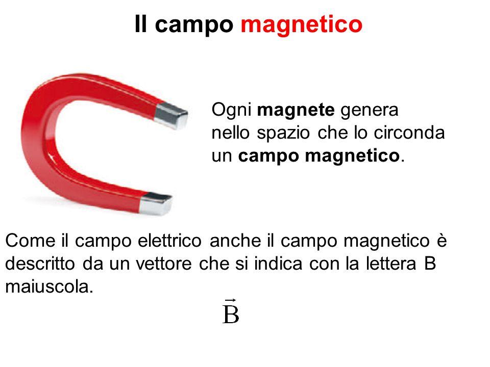 Il campo magnetico Ogni magnete genera nello spazio che lo circonda