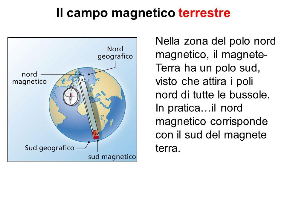 Il campo magnetico terrestre