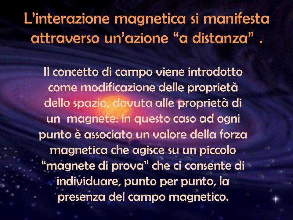 L'interazione magnetica si manifesta attraverso un'azione a distanza .