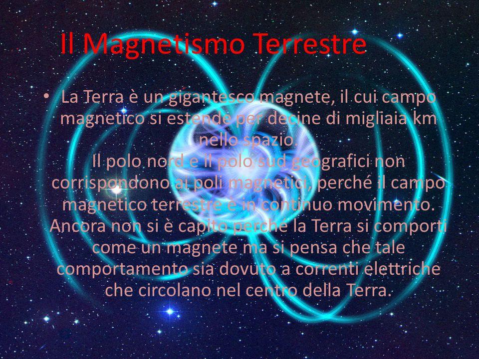 Il Magnetismo Terrestre