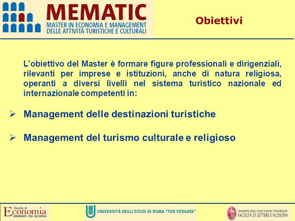 Management delle destinazioni turistiche