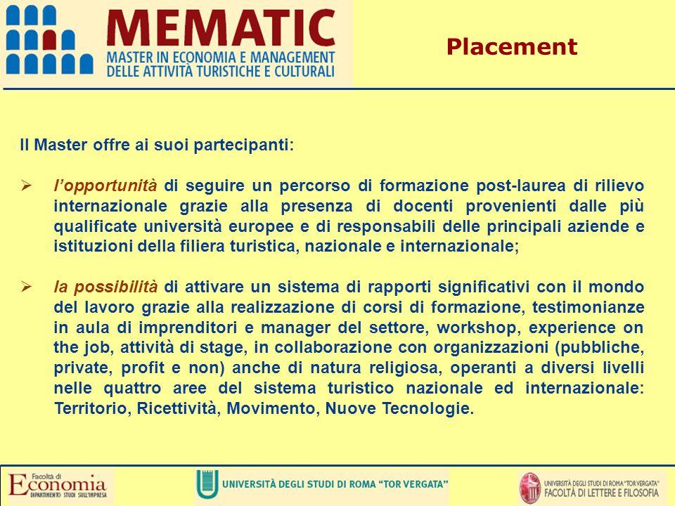 Placement Il Master offre ai suoi partecipanti: