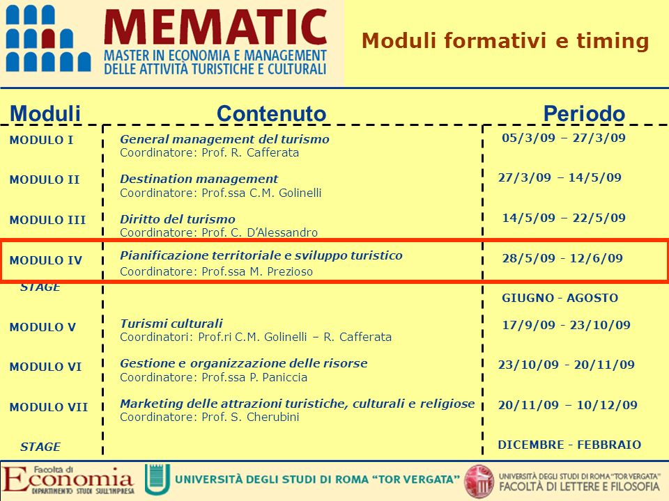 Moduli formativi e timing