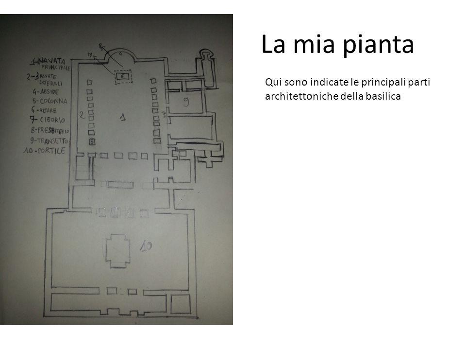 La mia pianta Qui sono indicate le principali parti architettoniche della basilica