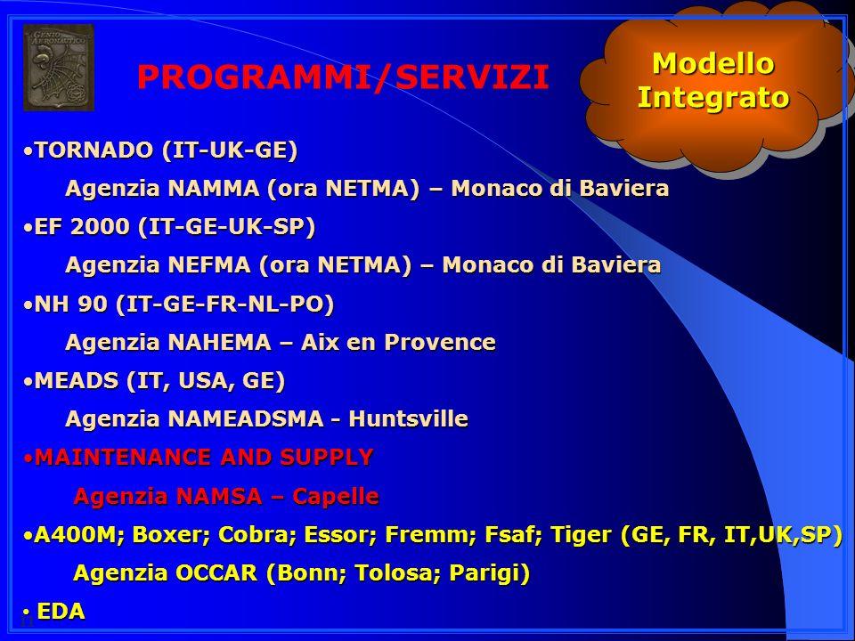 PROGRAMMI/SERVIZI Modello Integrato TORNADO (IT-UK-GE)