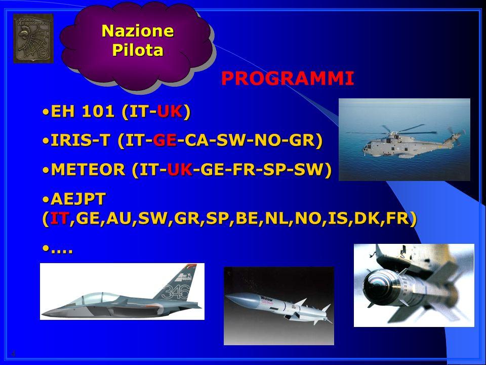 PROGRAMMI Nazione Pilota EH 101 (IT-UK) IRIS-T (IT-GE-CA-SW-NO-GR)