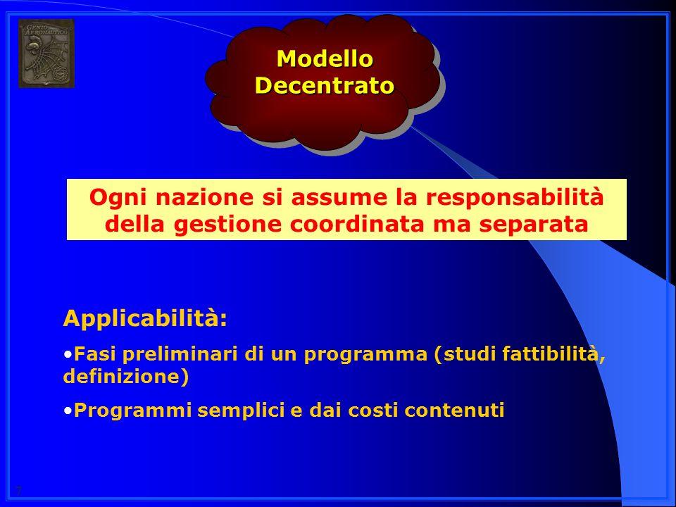 Modello Decentrato Ogni nazione si assume la responsabilità della gestione coordinata ma separata. Applicabilità: