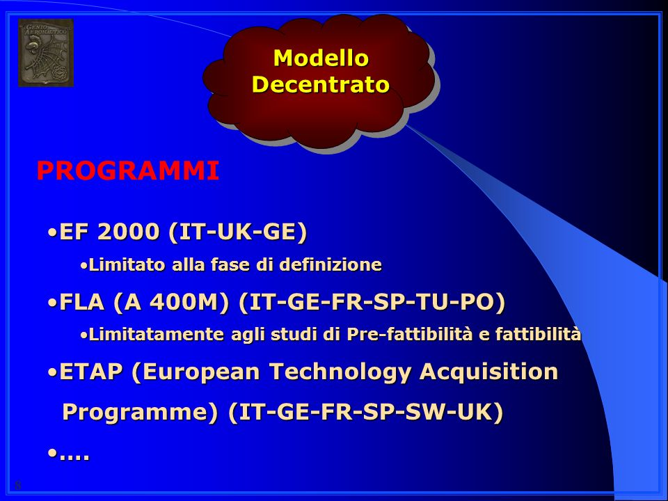 PROGRAMMI Modello Decentrato EF 2000 (IT-UK-GE)