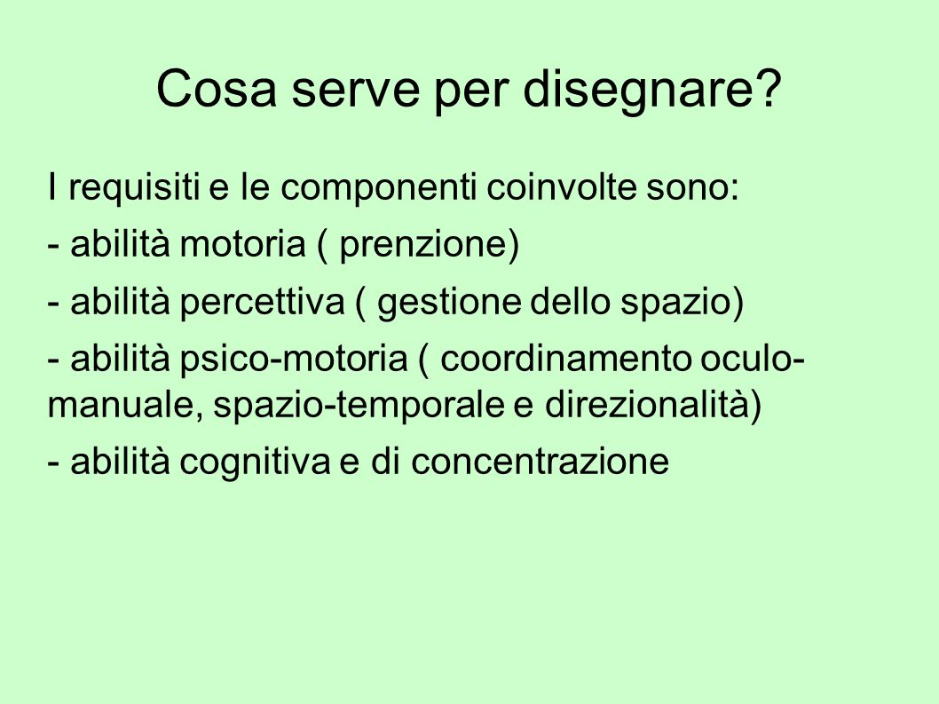 Cosa serve per disegnare