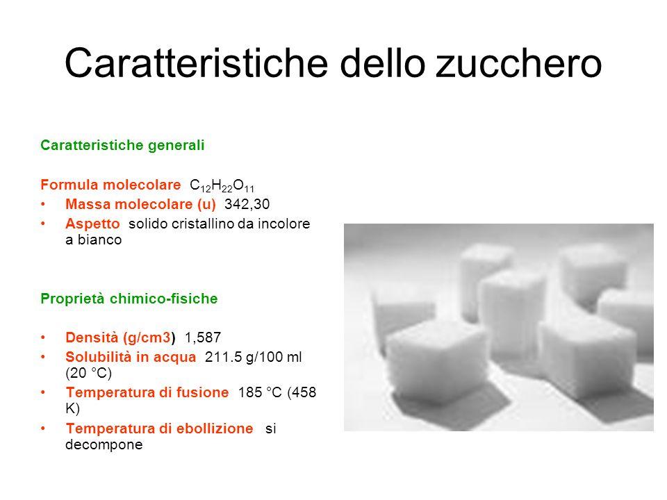 Caratteristiche dello zucchero