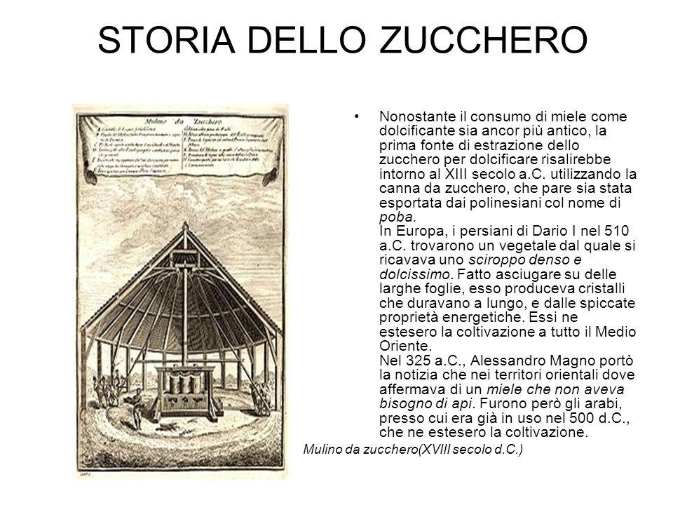 Mulino da zucchero(XVIII secolo d.C.)