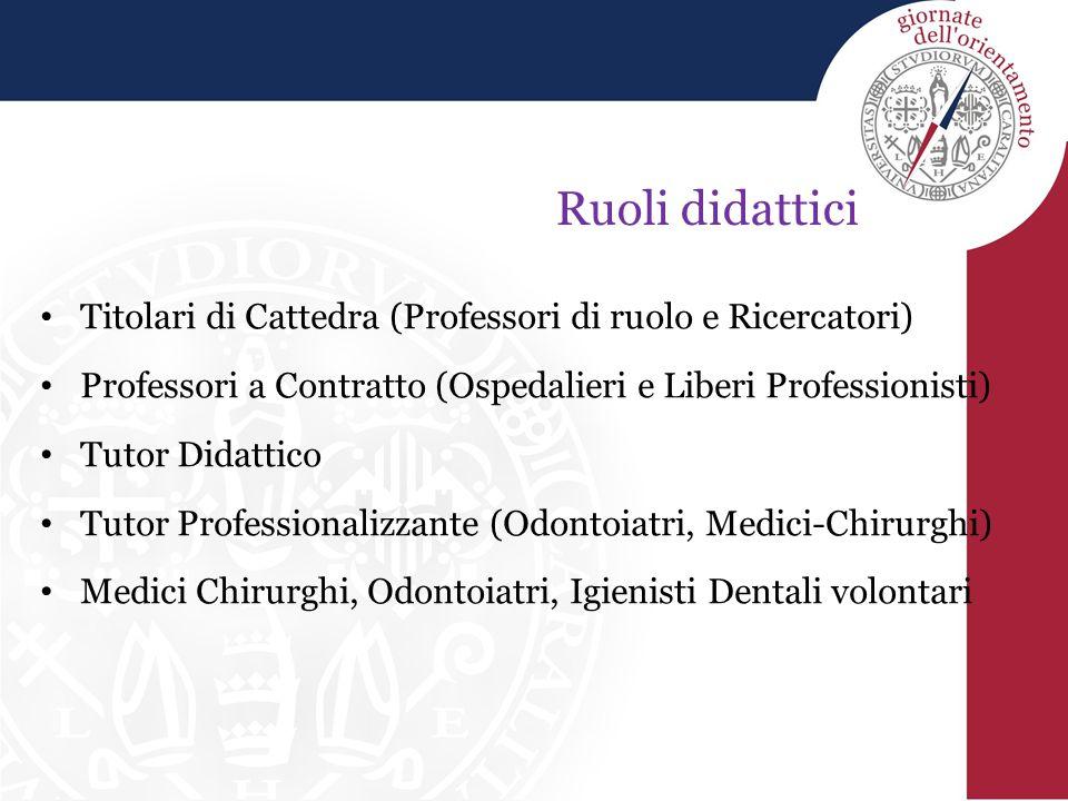 Ruoli didattici Titolari di Cattedra (Professori di ruolo e Ricercatori) Professori a Contratto (Ospedalieri e Liberi Professionisti)