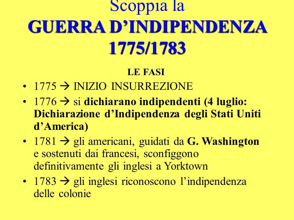 Scoppia la GUERRA D'INDIPENDENZA 1775/1783