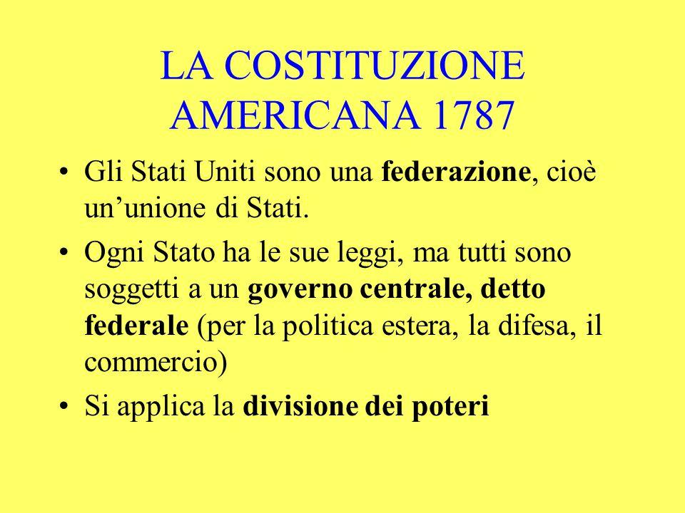 LA COSTITUZIONE AMERICANA 1787