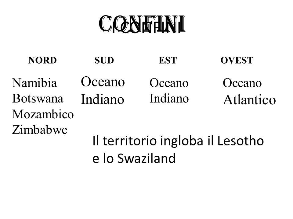 CONFINI I CONFINI Oceano Indiano
