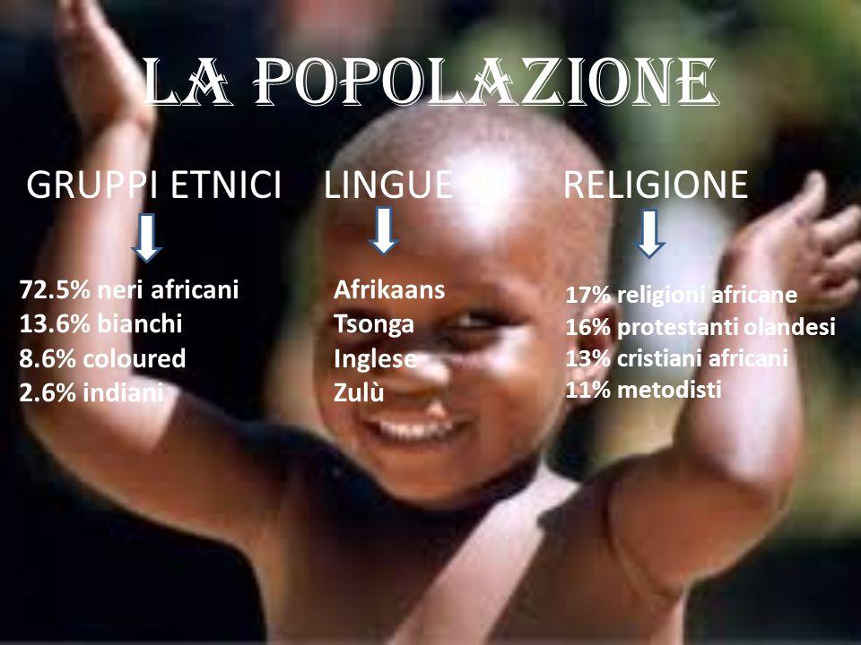 La popolazione GRUPPI ETNICI LINGUE RELIGIONE 72.5% neri africani