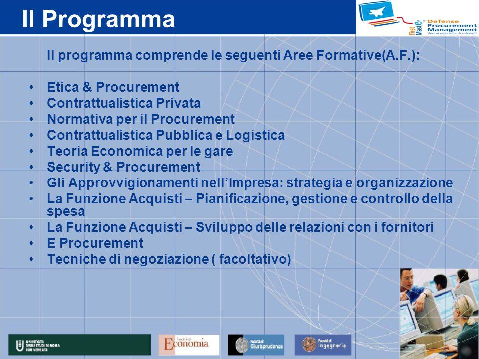 Il Programma Il programma comprende le seguenti Aree Formative(A.F.):