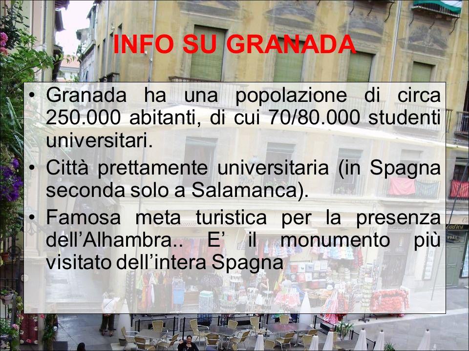 INFO SU GRANADA Granada ha una popolazione di circa 250.000 abitanti, di cui 70/80.000 studenti universitari.