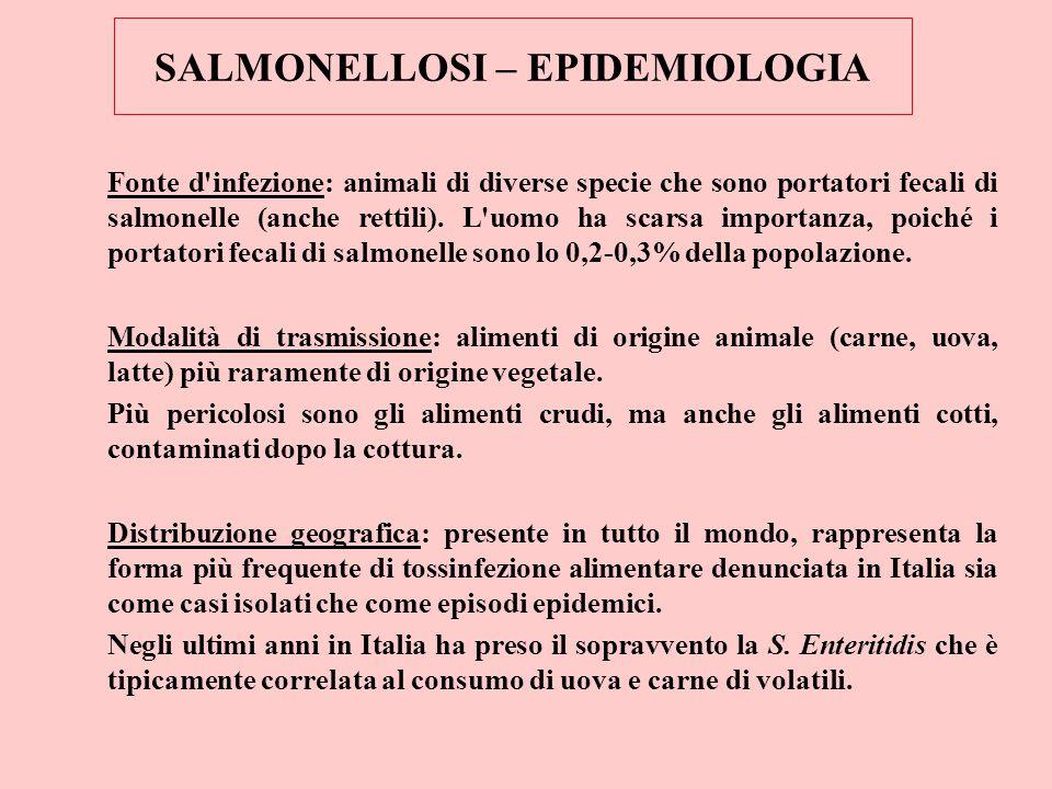SALMONELLOSI – EPIDEMIOLOGIA