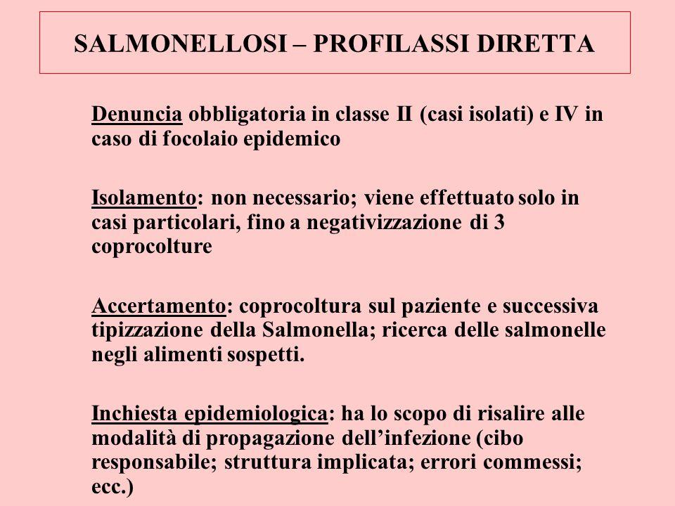 SALMONELLOSI – PROFILASSI DIRETTA