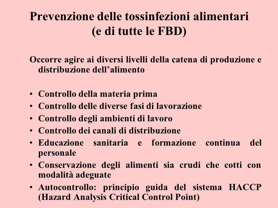 Prevenzione delle tossinfezioni alimentari (e di tutte le FBD)
